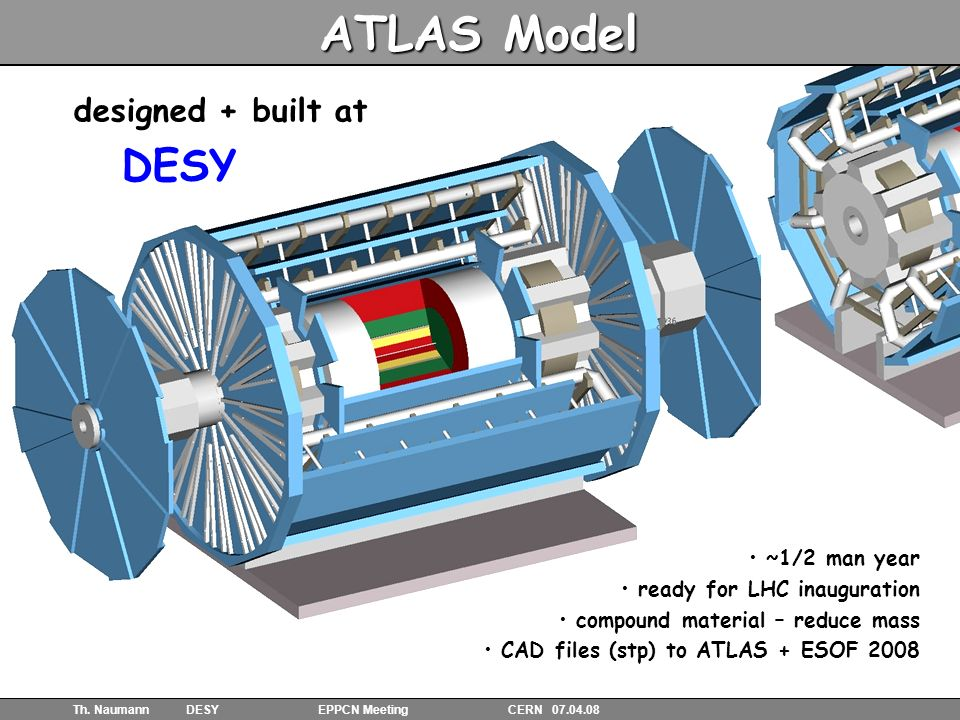 18 Th. Naumann DESY EPPCN Meeting CERN 07.04.08 designed + built at DESY ATLAS Model ~1/2 man year ready for LHC inauguration compound material – redu