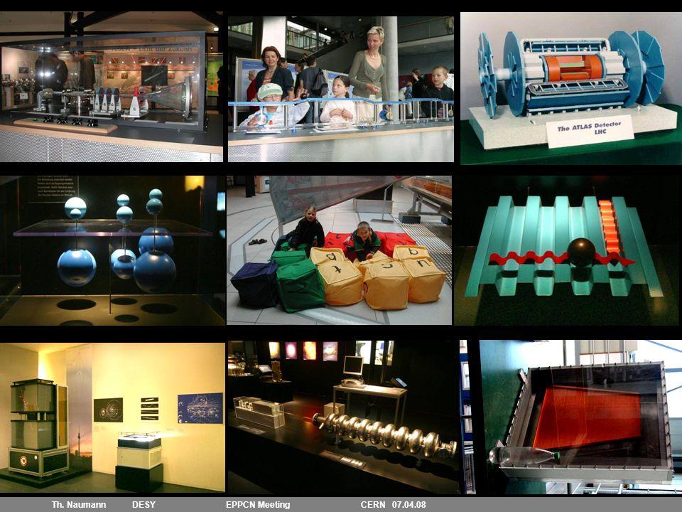 29 Th. Naumann DESY EPPCN Meeting CERN 07.04.08 ATLAS ModellDie Bausteine der Welt elektr. Beschleuniger-Modellmechan. BeschleunigermodellSUSY ModellH