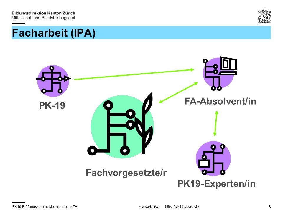 PK19 Prüfungskommission Informatik ZH www.pk19.ch https://pk19.pkorg.ch/ 29 Facharbeit – Beurteilung (6) Kriterien Aspekte Kriterien decken alle wesentlichen Aspekte ab und überlappen nur wenig Zeit