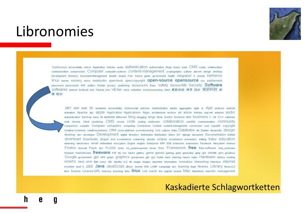 Libronomies Kaskadierte Schlagwortketten