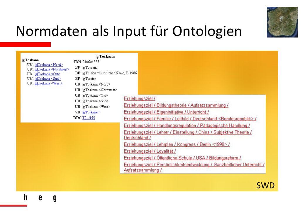 Normdaten als Input für Ontologien SWD