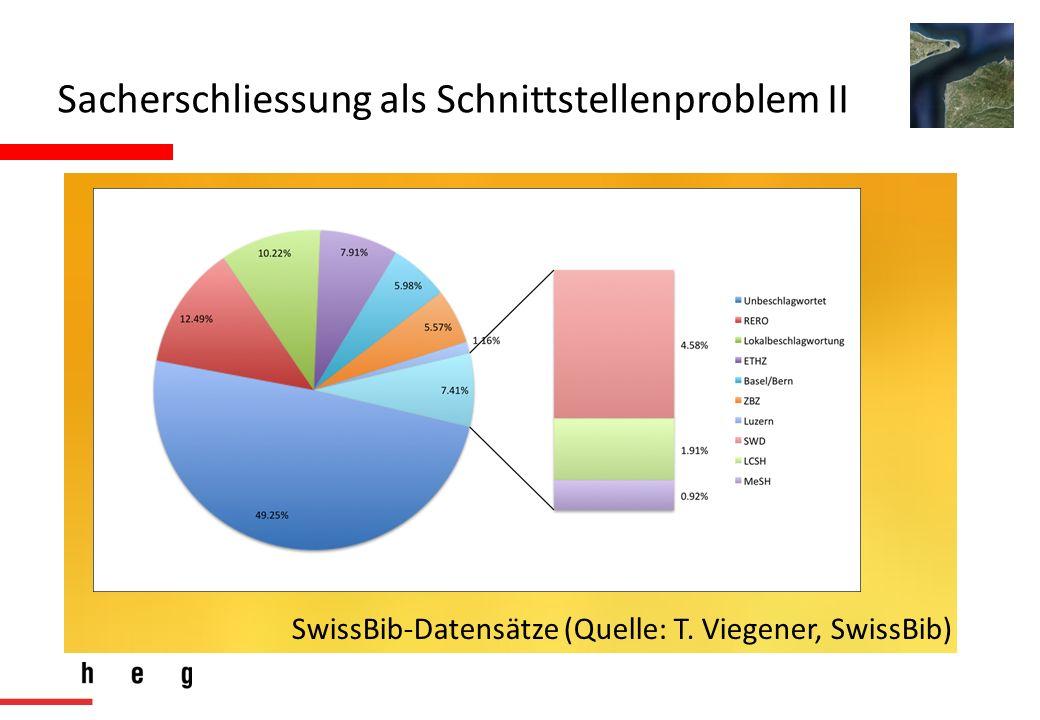 Sacherschliessung als Schnittstellenproblem II SwissBib-Datensätze (Quelle: T. Viegener, SwissBib)