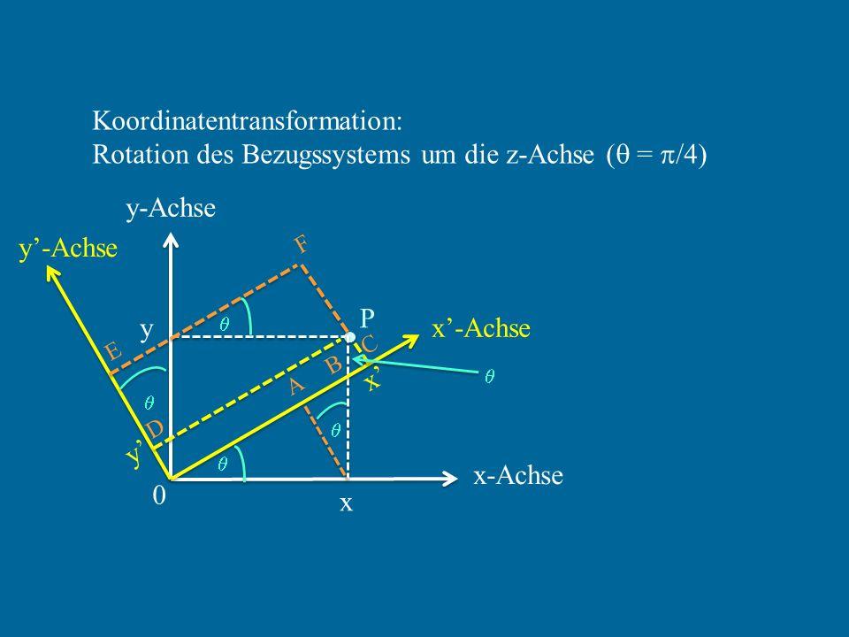 C Koordinatentransformation: Rotation des Bezugssystems um die z-Achse ( = /4) y-Achse x-Achse 0 P x y y-Achse x-Achse y A B x F D E
