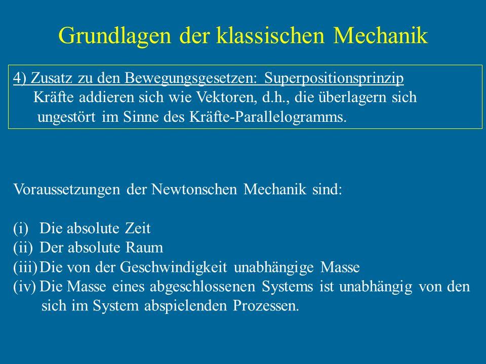 Grundlagen der klassischen Mechanik 4) Zusatz zu den Bewegungsgesetzen: Superpositionsprinzip Kräfte addieren sich wie Vektoren, d.h., die überlagern