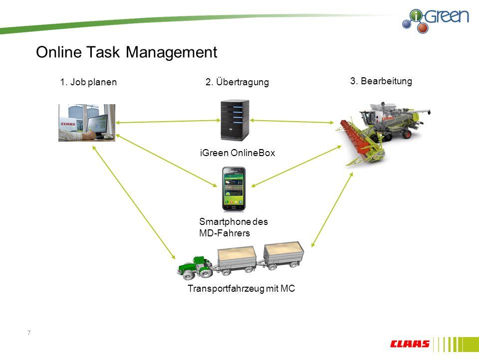Online Task Management 7 1.Job planen2. Übertragung 3.