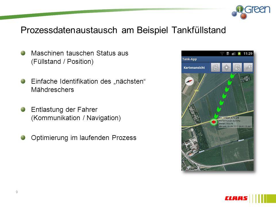 9 Prozessdatenaustausch am Beispiel Tankfüllstand Maschinen tauschen Status aus (Füllstand / Position) Einfache Identifikation des nächsten Mähdreschers Entlastung der Fahrer (Kommunikation / Navigation) Optimierung im laufenden Prozess