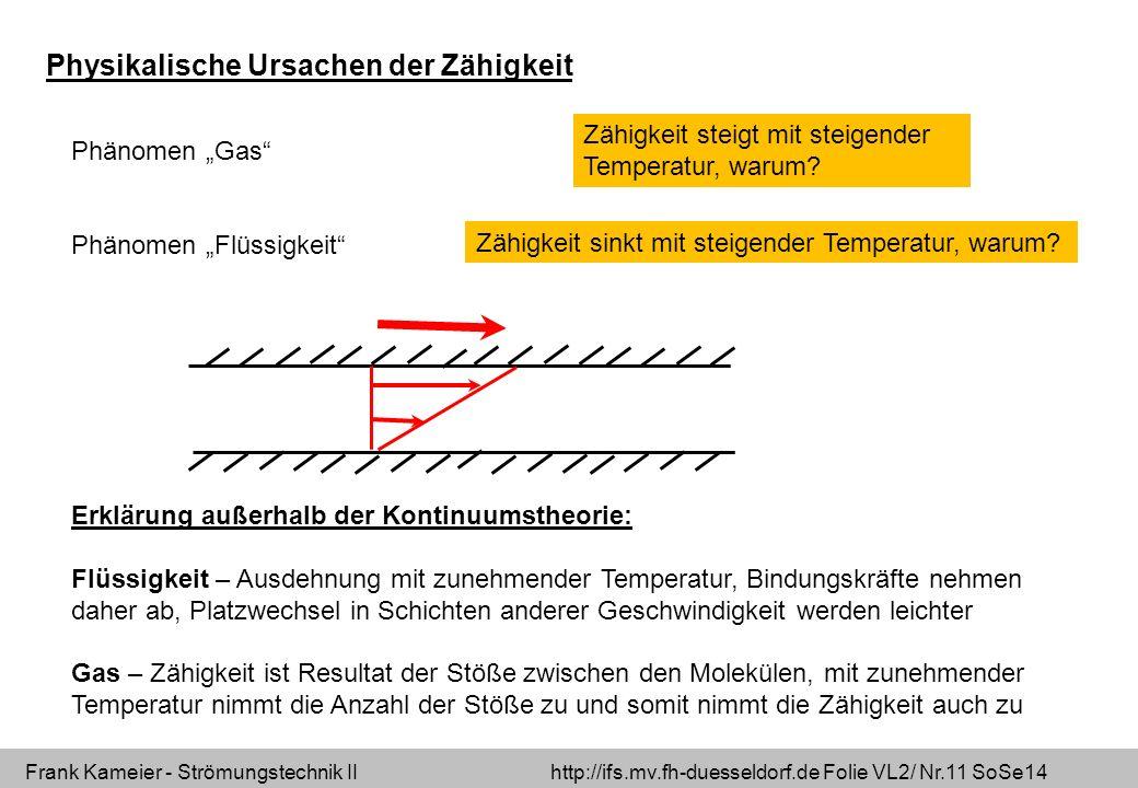 Frank Kameier - Strömungstechnik II http://ifs.mv.fh-duesseldorf.de Folie VL2/ Nr.11 SoSe14 Physikalische Ursachen der Zähigkeit Phänomen Gas Phänomen Flüssigkeit Zähigkeit steigt mit steigender Temperatur, warum.