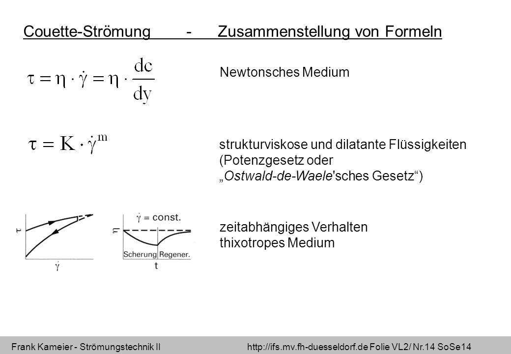Frank Kameier - Strömungstechnik II http://ifs.mv.fh-duesseldorf.de Folie VL2/ Nr.14 SoSe14 Couette-Strömung - Zusammenstellung von Formeln Newtonsches Medium strukturviskose und dilatante Flüssigkeiten (Potenzgesetz oderOstwald-de-Waele sches Gesetz) zeitabhängiges Verhalten thixotropes Medium