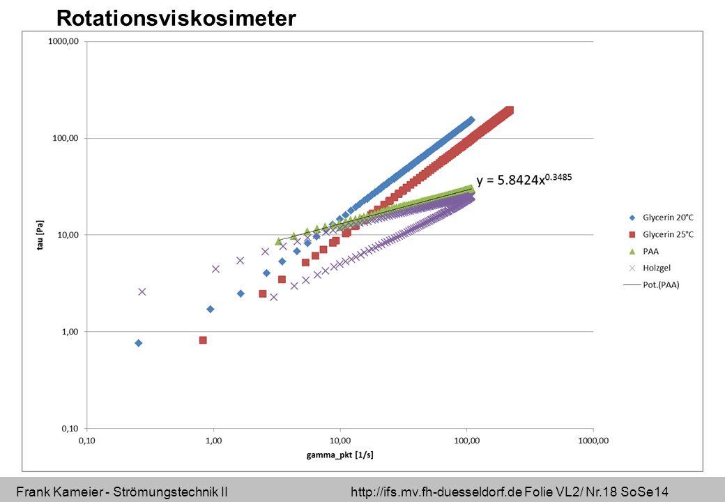 Frank Kameier - Strömungstechnik II http://ifs.mv.fh-duesseldorf.de Folie VL2/ Nr.18 SoSe14 Rotationsviskosimeter