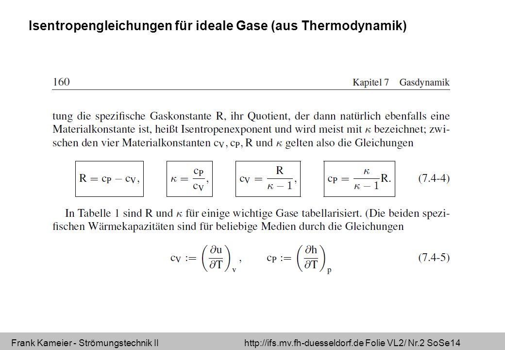 Frank Kameier - Strömungstechnik II http://ifs.mv.fh-duesseldorf.de Folie VL2/ Nr.2 SoSe14 Isentropengleichungen für ideale Gase (aus Thermodynamik)
