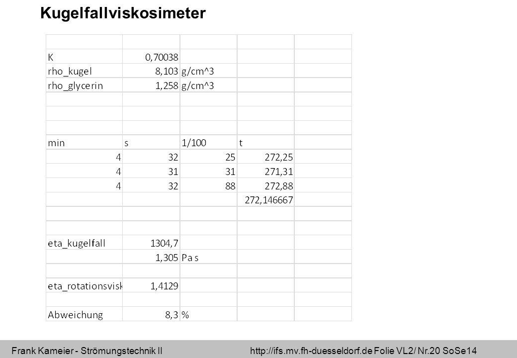 Frank Kameier - Strömungstechnik II http://ifs.mv.fh-duesseldorf.de Folie VL2/ Nr.20 SoSe14 Kugelfallviskosimeter