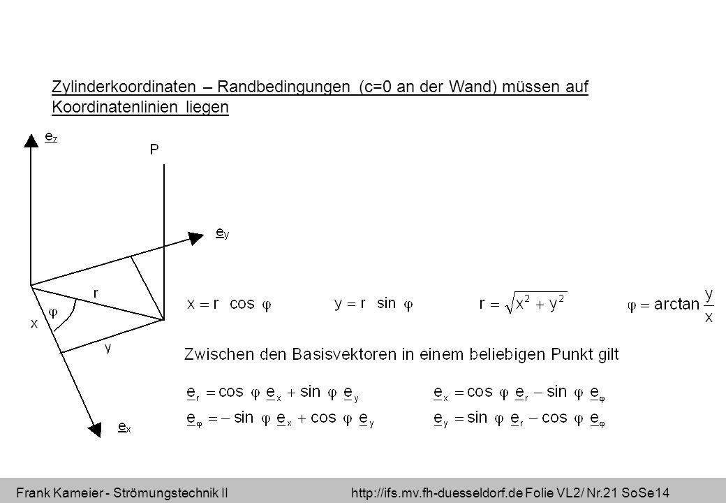 Frank Kameier - Strömungstechnik II http://ifs.mv.fh-duesseldorf.de Folie VL2/ Nr.21 SoSe14 Zylinderkoordinaten – Randbedingungen (c=0 an der Wand) müssen auf Koordinatenlinien liegen