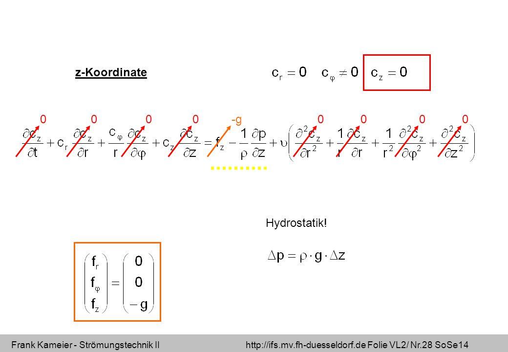 Frank Kameier - Strömungstechnik II http://ifs.mv.fh-duesseldorf.de Folie VL2/ Nr.28 SoSe14 000-g z-Koordinate 00000 Hydrostatik!