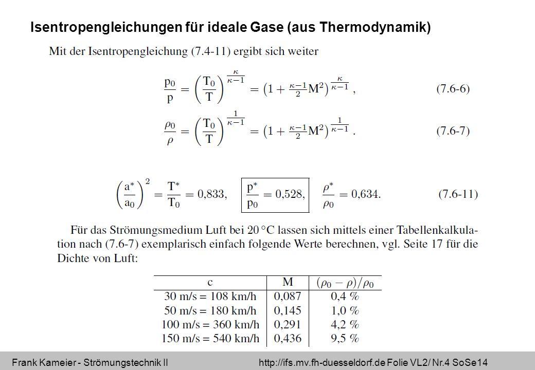 Frank Kameier - Strömungstechnik II http://ifs.mv.fh-duesseldorf.de Folie VL2/ Nr.5 SoSe14 Temperaturerhöhung in Folge einer Druckänderung (kompressible Strömung, Ventilator) 2_HDT_Ventilatoren_isentrope_temperaturerhoehung_excel2010_060313.xlsx Faustformel: pro 1000 Pa Druckerhöhung ergibt sich 1K Temperaturerhöhung Grundlagen der Strömungsmechanik – Strömungsmedium Luft (ideale Gasgleichung)