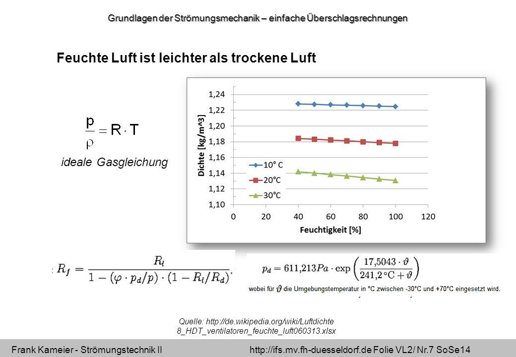 Frank Kameier - Strömungstechnik II http://ifs.mv.fh-duesseldorf.de Folie VL2/ Nr.7 SoSe14 ideale Gasgleichung Feuchte Luft ist leichter als trockene Luft Quelle: http://de.wikipedia.org/wiki/Luftdichte 8_HDT_ventilatoren_feuchte_luft060313.xlsx Grundlagen der Strömungsmechanik – einfache Überschlagsrechnungen