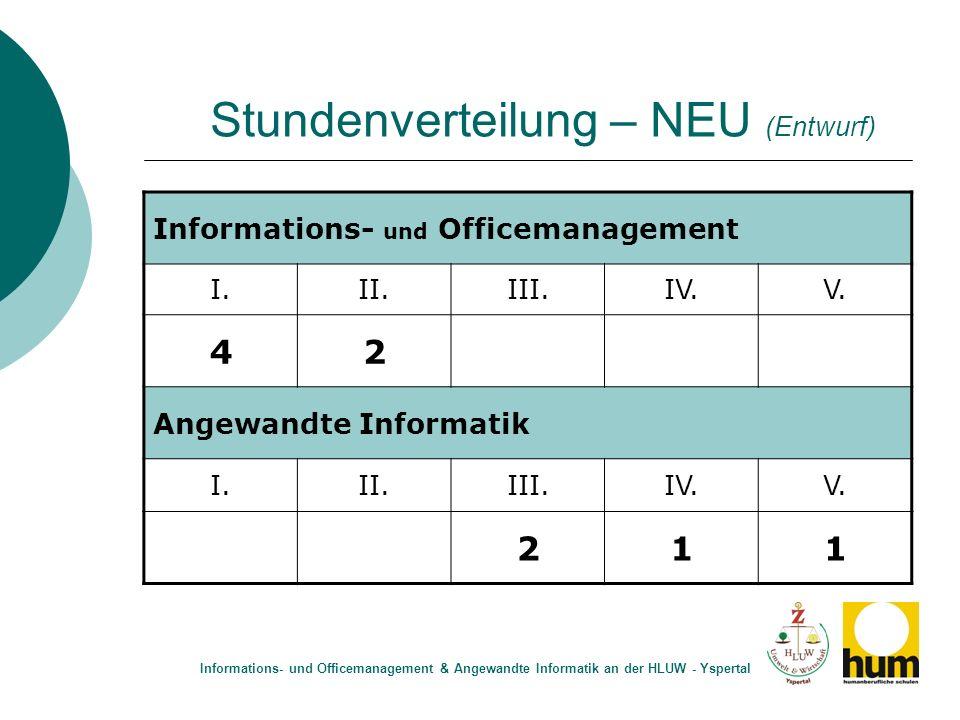 Stundenverteilung – NEU (Entwurf) Informations- und Officemanagement I.II.III.IV.V. 42 Angewandte Informatik I.II.III.IV.V. 211 Informations- und Offi