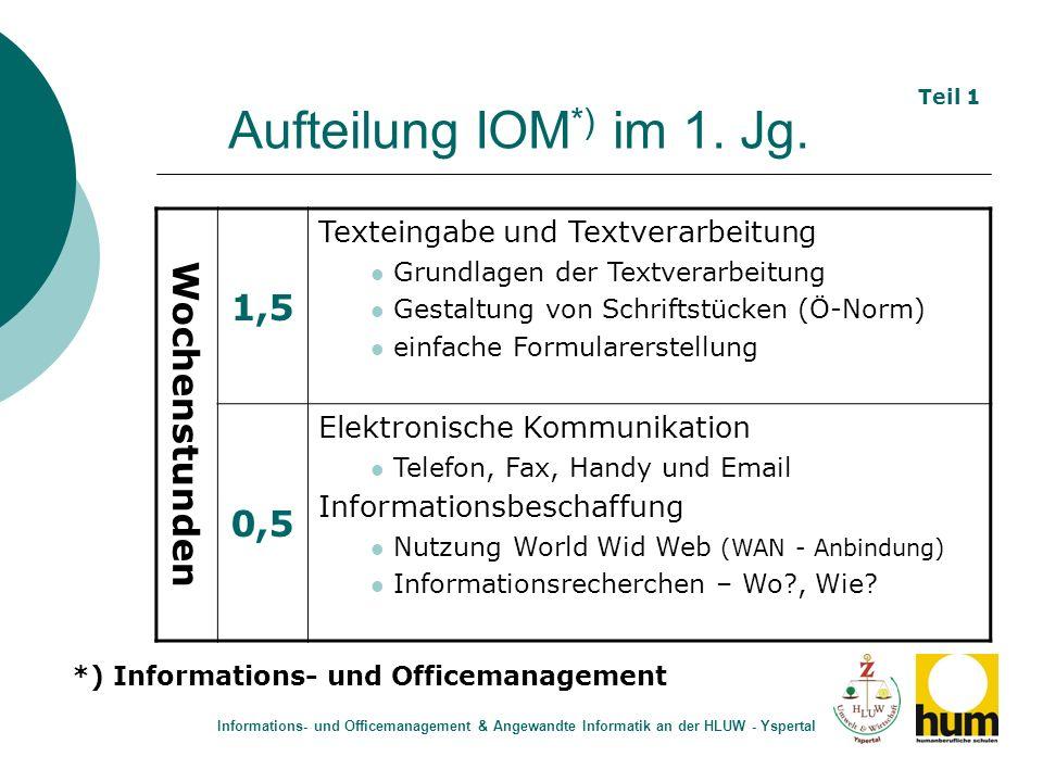 Aufteilung IOM *) im 1. Jg. Wochenstunden 1,5 Texteingabe und Textverarbeitung Grundlagen der Textverarbeitung Gestaltung von Schriftstücken (Ö-Norm)