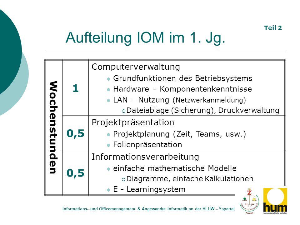 Aufteilung IOM im 1. Jg. Wochenstunden 1 Computerverwaltung Grundfunktionen des Betriebsystems Hardware – Komponentenkenntnisse LAN – Nutzung (Netzwer