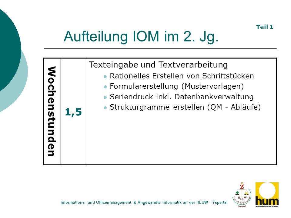 Aufteilung IOM im 2. Jg. Wochenstunden 1,5 Texteingabe und Textverarbeitung Rationelles Erstellen von Schriftstücken Formularerstellung (Mustervorlage