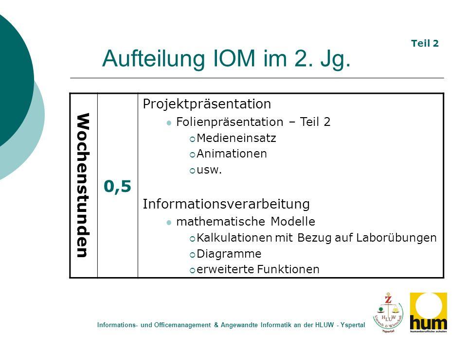 Aufteilung IOM im 2. Jg. Wochenstunden 0,5 Projektpräsentation Folienpräsentation – Teil 2 Medieneinsatz Animationen usw. Informationsverarbeitung mat