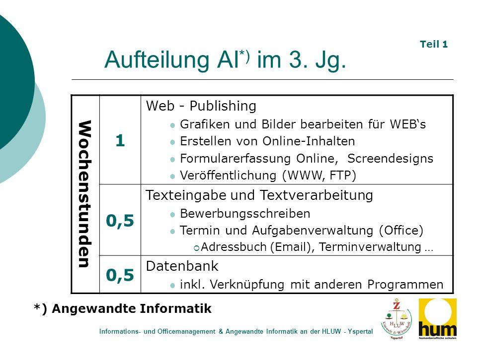 Aufteilung AI *) im 3. Jg. Wochenstunden 1 Web - Publishing Grafiken und Bilder bearbeiten für WEBs Erstellen von Online-Inhalten Formularerfassung On