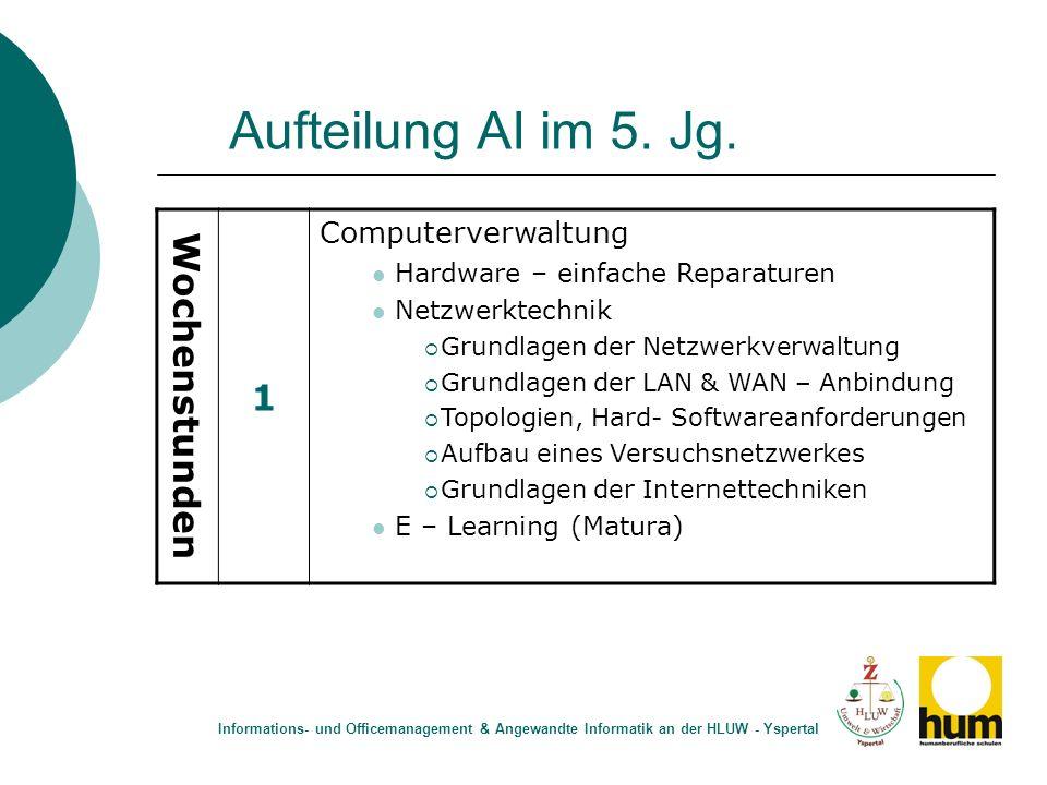 Aufteilung AI im 5. Jg. Wochenstunden 1 Computerverwaltung Hardware – einfache Reparaturen Netzwerktechnik Grundlagen der Netzwerkverwaltung Grundlage