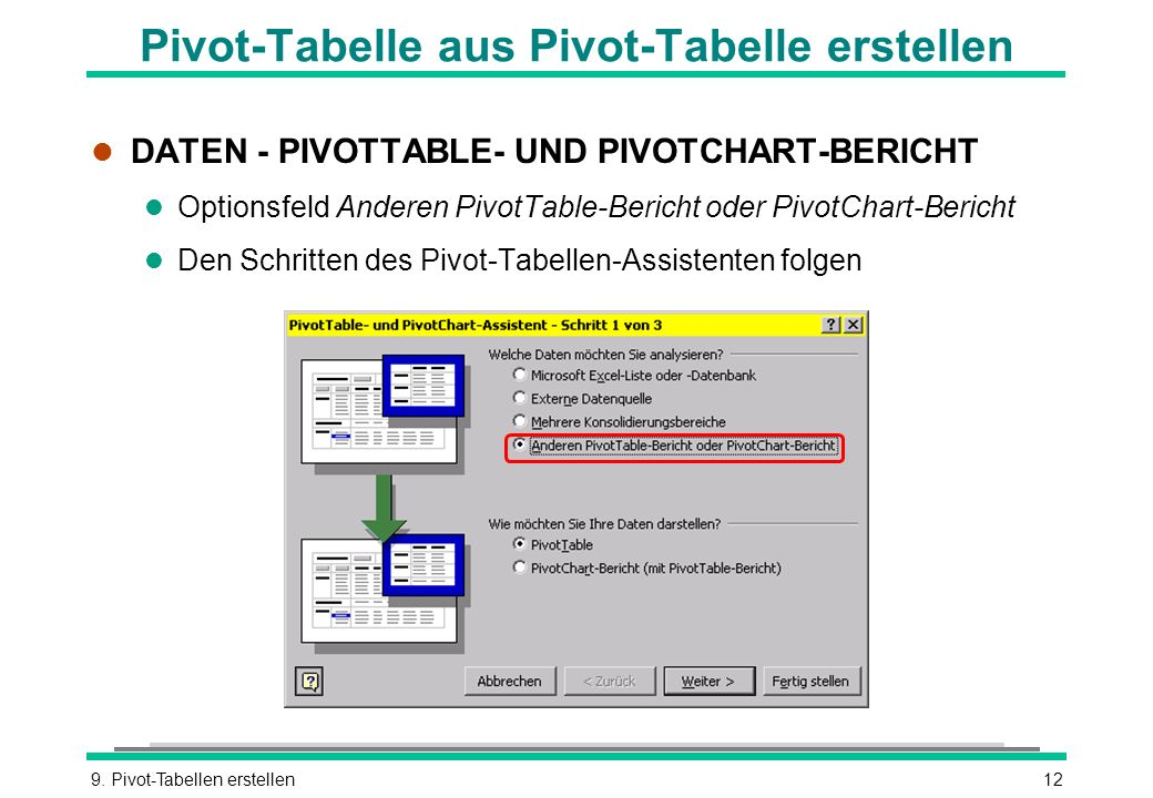 9. Pivot-Tabellen erstellen12 Pivot-Tabelle aus Pivot-Tabelle erstellen l DATEN - PIVOTTABLE- UND PIVOTCHART-BERICHT l Optionsfeld Anderen PivotTable-