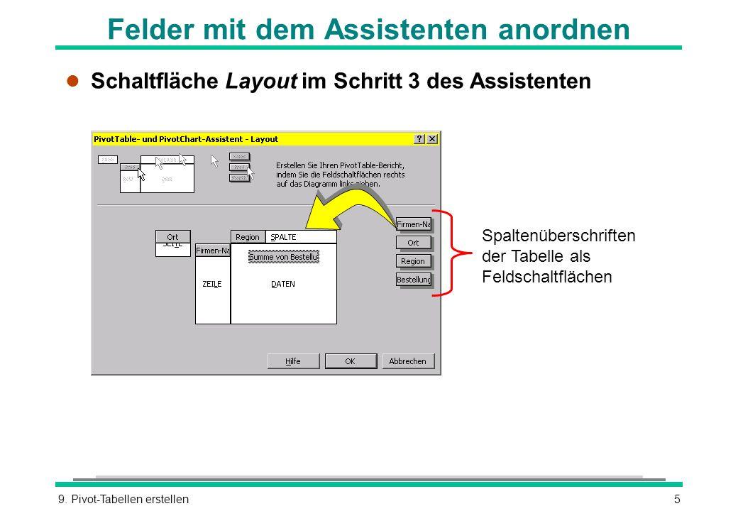 9. Pivot-Tabellen erstellen5 Felder mit dem Assistenten anordnen l Schaltfläche Layout im Schritt 3 des Assistenten Spaltenüberschriften der Tabelle a