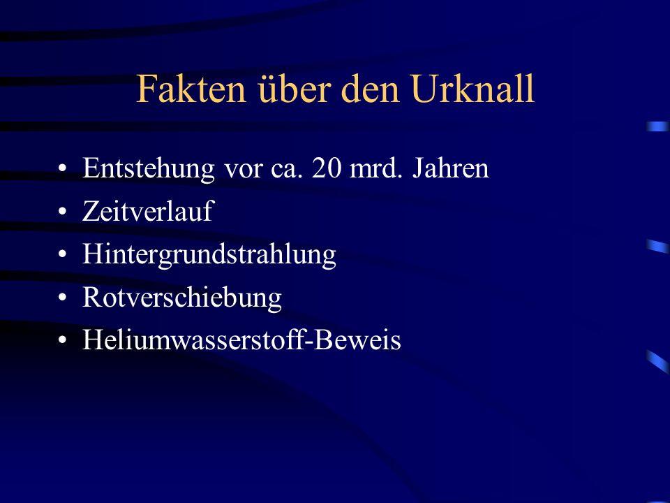 Theorien und Modelle des Urknalls Zwei einfache Annahmen von Alexander Friedmann: 1.Universum sieht gleich aus, wohin wir auch blicken 2.Gilt für alle beliebigen Punkte im Universum