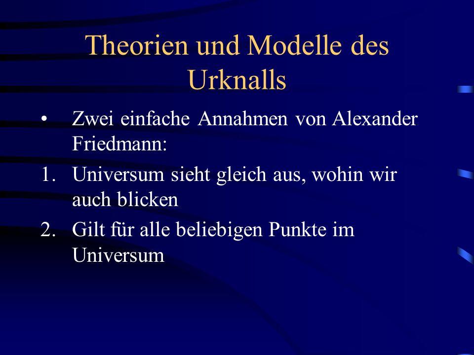 Theorien und Modelle des Urknalls Zwei einfache Annahmen von Alexander Friedmann: 1.Universum sieht gleich aus, wohin wir auch blicken 2.Gilt für alle