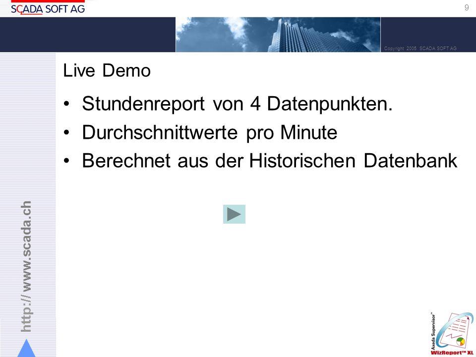 http:// www.scada.ch 9 Copyright 2005 SCADA SOFT AG Live Demo Stundenreport von 4 Datenpunkten.