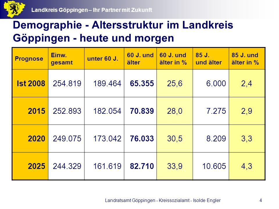 Landkreis Göppingen – Ihr Partner mit Zukunft Landratsamt Göppingen - Kreissozialamt - Isolde Engler5