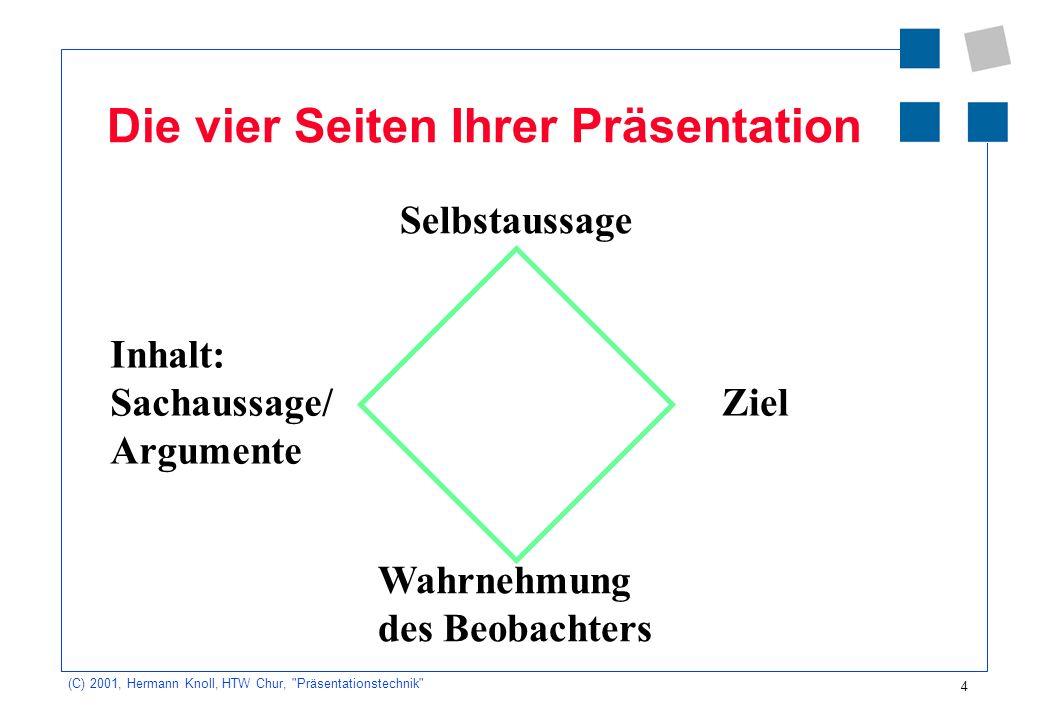 5 (C) 2001, Hermann Knoll, HTW Chur, Präsentationstechnik Die Selbstaussage in Ihrer Präsentation In der Präsentation stellen Sie natürlich immer auch Ihre eigene Person dar.