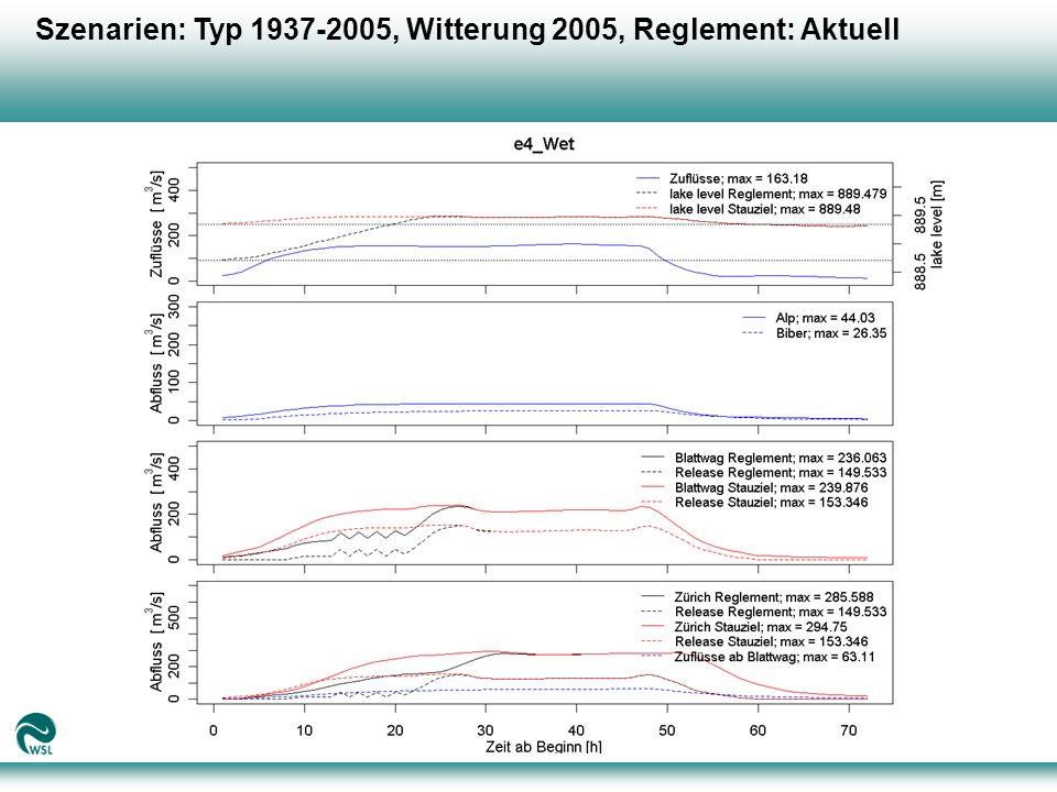 Szenarien: Typ 1937-2005, Witterung 2005, Reglement: Aktuell