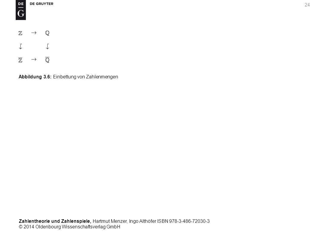 Zahlentheorie und Zahlenspiele, Hartmut Menzer, Ingo Althöfer ISBN 978-3-486-72030-3 © 2014 Oldenbourg Wissenschaftsverlag GmbH 24 Abbildung 3.6: Einb