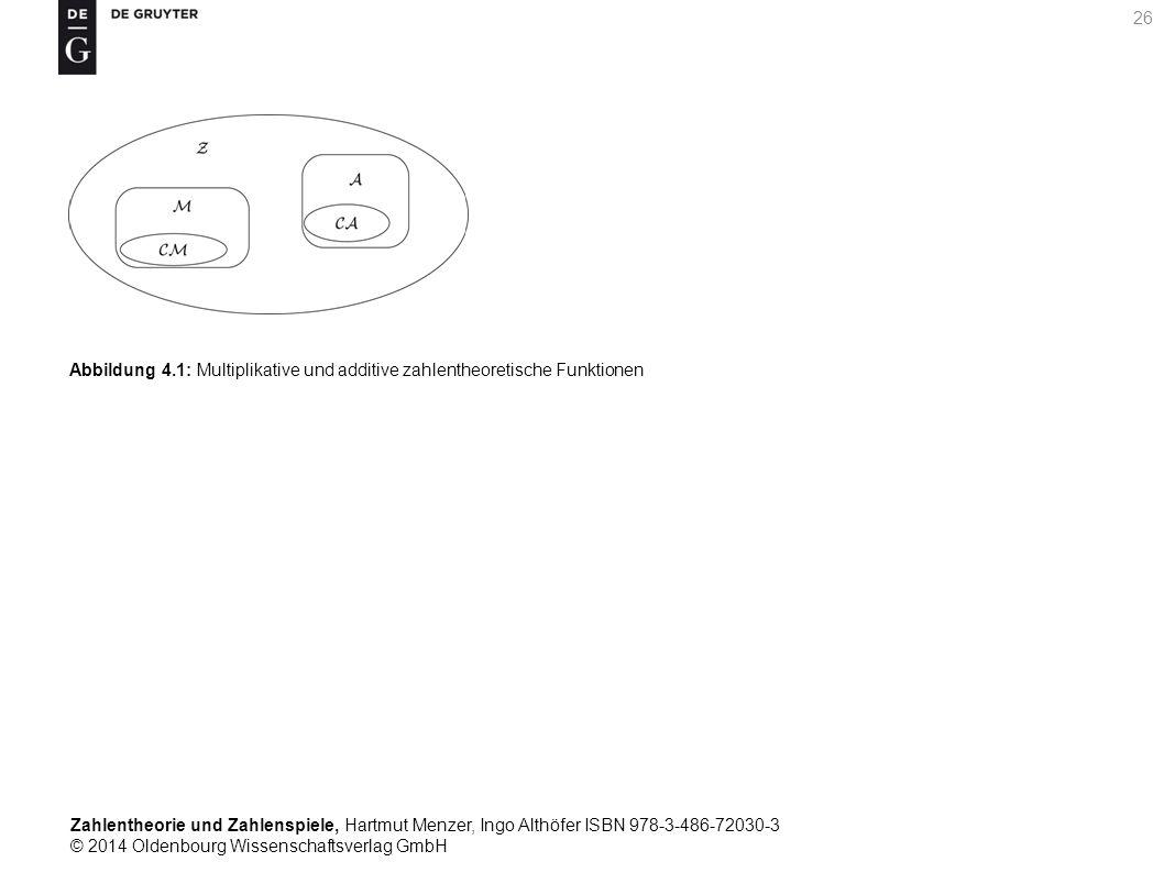 Zahlentheorie und Zahlenspiele, Hartmut Menzer, Ingo Althöfer ISBN 978-3-486-72030-3 © 2014 Oldenbourg Wissenschaftsverlag GmbH 26 Abbildung 4.1: Mult