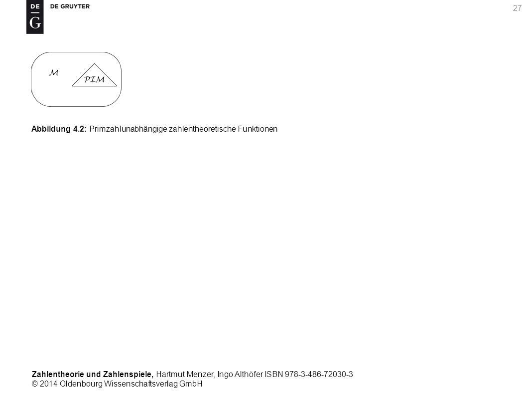 Zahlentheorie und Zahlenspiele, Hartmut Menzer, Ingo Althöfer ISBN 978-3-486-72030-3 © 2014 Oldenbourg Wissenschaftsverlag GmbH 27 Abbildung 4.2: Prim