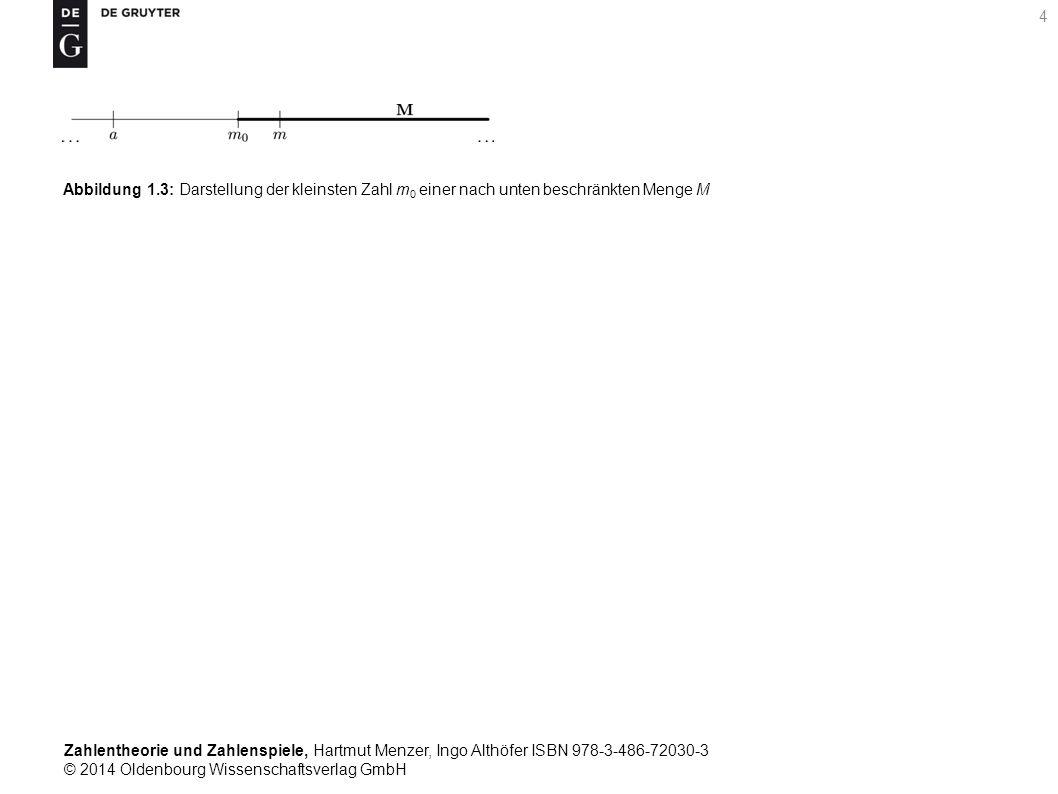 Zahlentheorie und Zahlenspiele, Hartmut Menzer, Ingo Althöfer ISBN 978-3-486-72030-3 © 2014 Oldenbourg Wissenschaftsverlag GmbH 4 Abbildung 1.3: Darst
