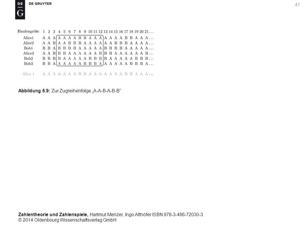 Zahlentheorie und Zahlenspiele, Hartmut Menzer, Ingo Althöfer ISBN 978-3-486-72030-3 © 2014 Oldenbourg Wissenschaftsverlag GmbH 41 Abbildung 6.9: Zur