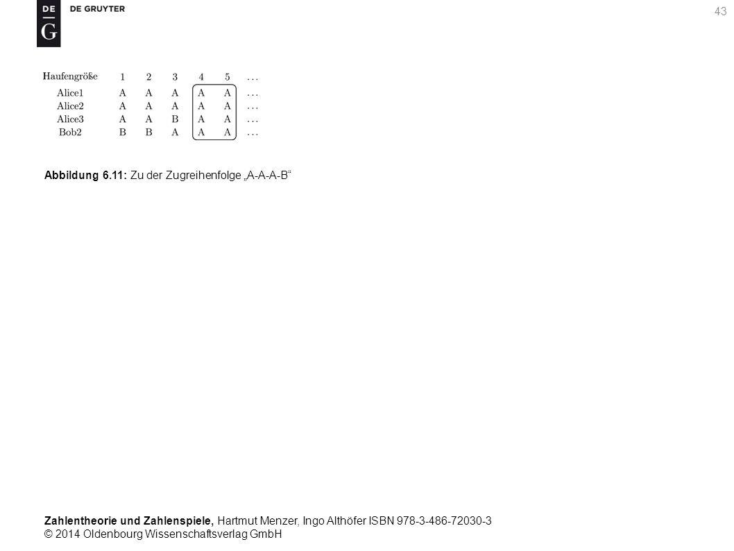 Zahlentheorie und Zahlenspiele, Hartmut Menzer, Ingo Althöfer ISBN 978-3-486-72030-3 © 2014 Oldenbourg Wissenschaftsverlag GmbH 43 Abbildung 6.11: Zu