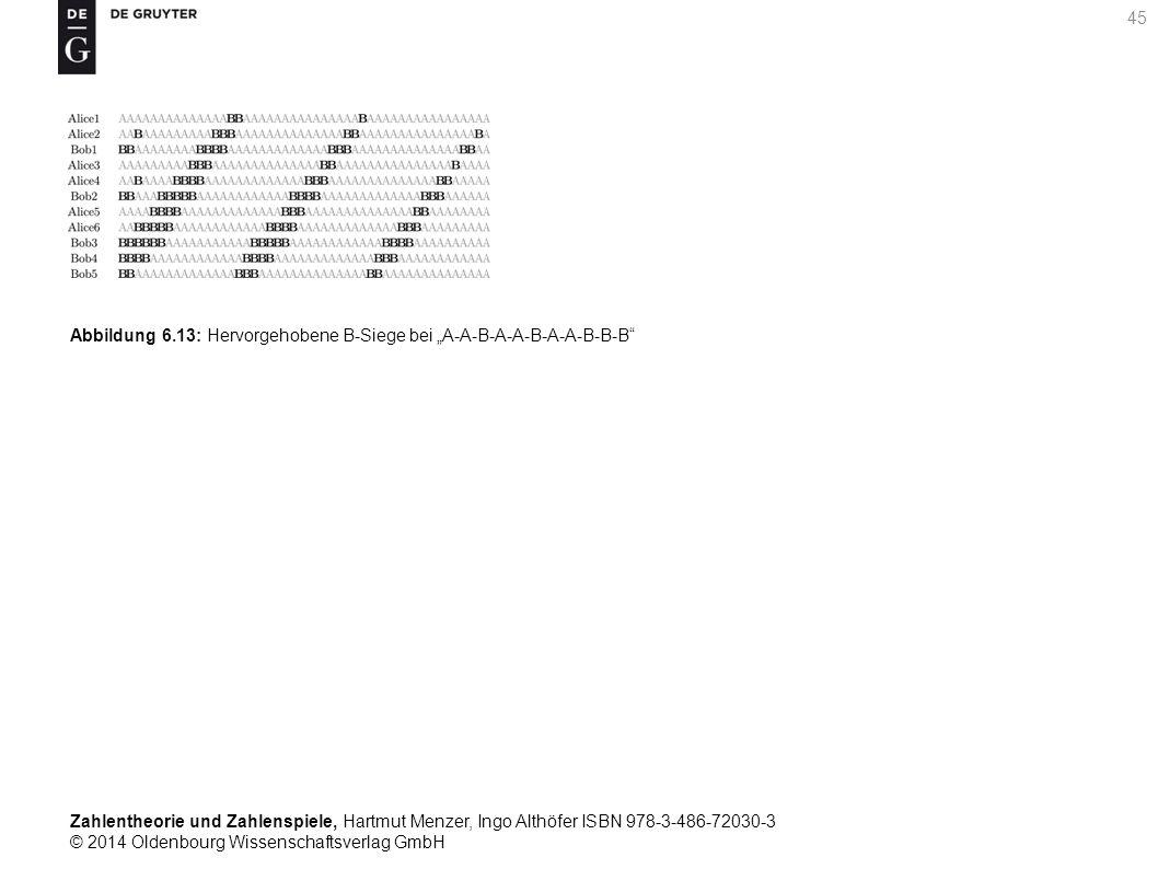 Zahlentheorie und Zahlenspiele, Hartmut Menzer, Ingo Althöfer ISBN 978-3-486-72030-3 © 2014 Oldenbourg Wissenschaftsverlag GmbH 45 Abbildung 6.13: Her