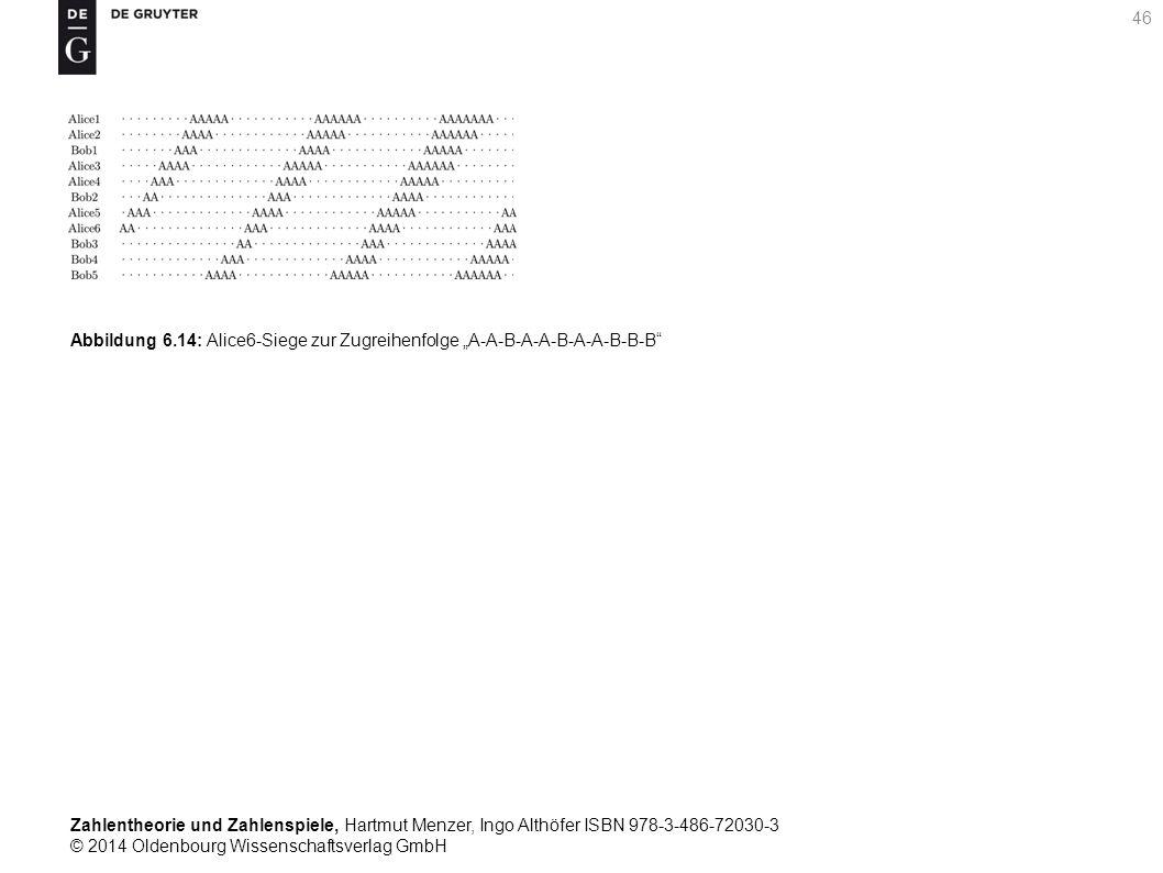 Zahlentheorie und Zahlenspiele, Hartmut Menzer, Ingo Althöfer ISBN 978-3-486-72030-3 © 2014 Oldenbourg Wissenschaftsverlag GmbH 46 Abbildung 6.14: Ali