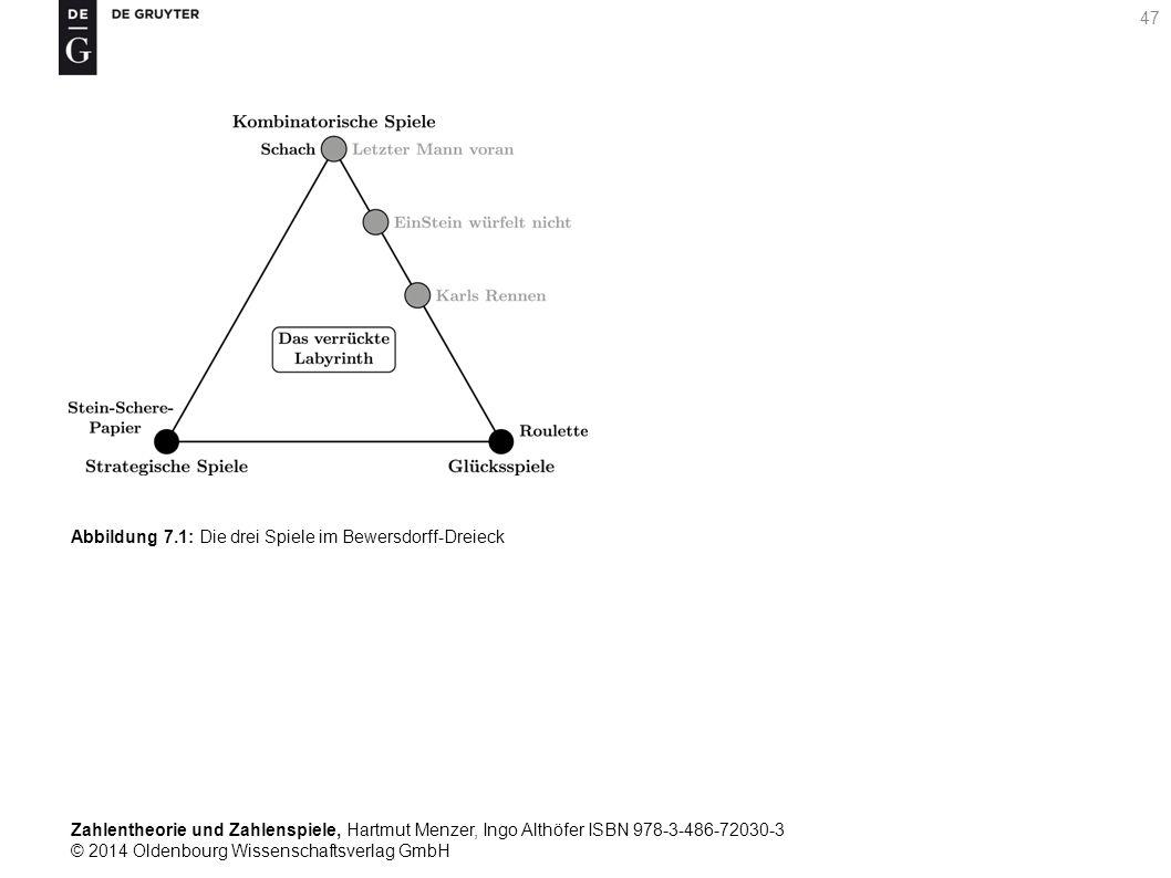 Zahlentheorie und Zahlenspiele, Hartmut Menzer, Ingo Althöfer ISBN 978-3-486-72030-3 © 2014 Oldenbourg Wissenschaftsverlag GmbH 47 Abbildung 7.1: Die