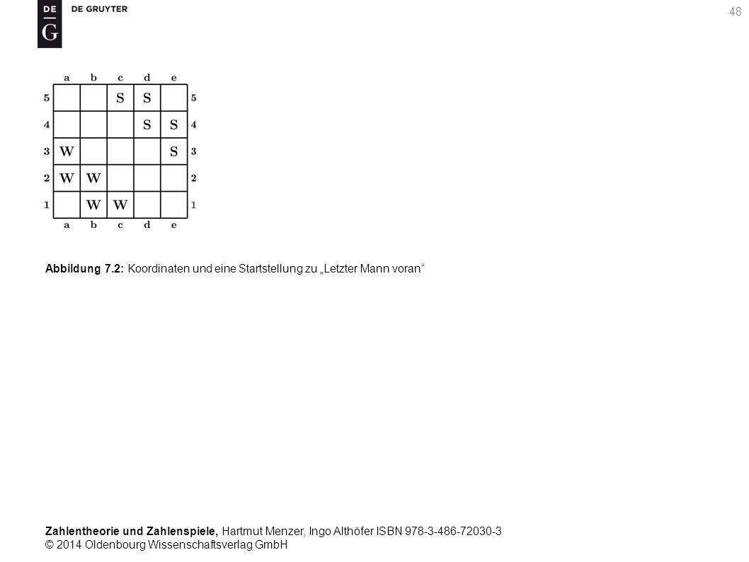 Zahlentheorie und Zahlenspiele, Hartmut Menzer, Ingo Althöfer ISBN 978-3-486-72030-3 © 2014 Oldenbourg Wissenschaftsverlag GmbH 48 Abbildung 7.2: Koor