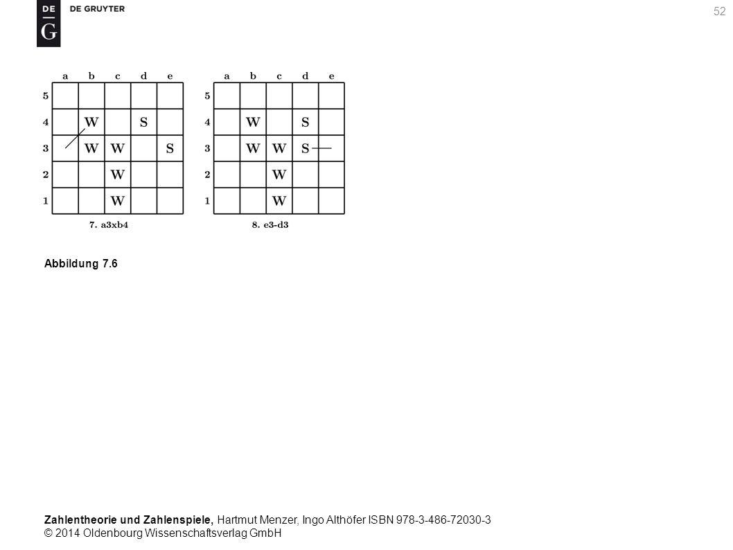 Zahlentheorie und Zahlenspiele, Hartmut Menzer, Ingo Althöfer ISBN 978-3-486-72030-3 © 2014 Oldenbourg Wissenschaftsverlag GmbH 52 Abbildung 7.6