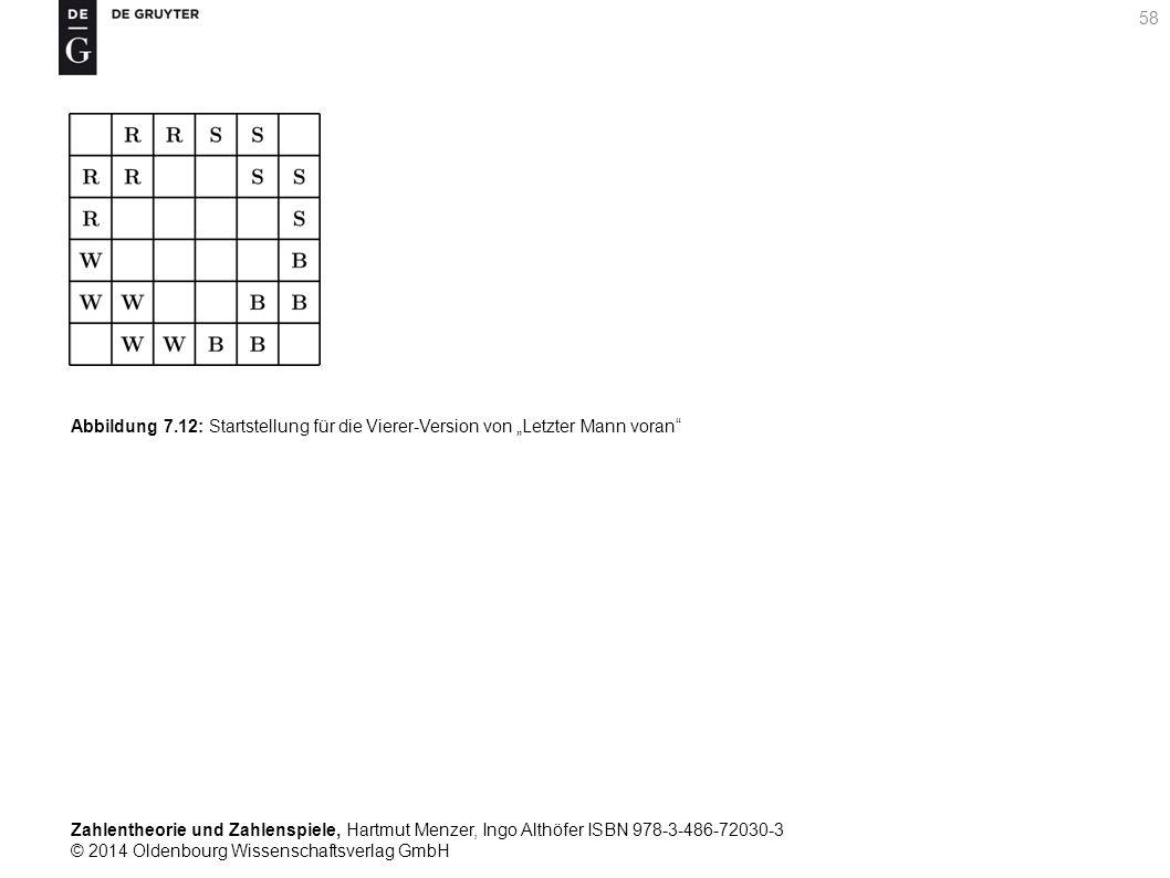 Zahlentheorie und Zahlenspiele, Hartmut Menzer, Ingo Althöfer ISBN 978-3-486-72030-3 © 2014 Oldenbourg Wissenschaftsverlag GmbH 58 Abbildung 7.12: Sta