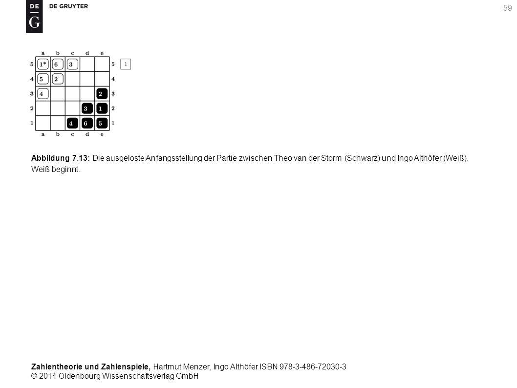 Zahlentheorie und Zahlenspiele, Hartmut Menzer, Ingo Althöfer ISBN 978-3-486-72030-3 © 2014 Oldenbourg Wissenschaftsverlag GmbH 59 Abbildung 7.13: Die
