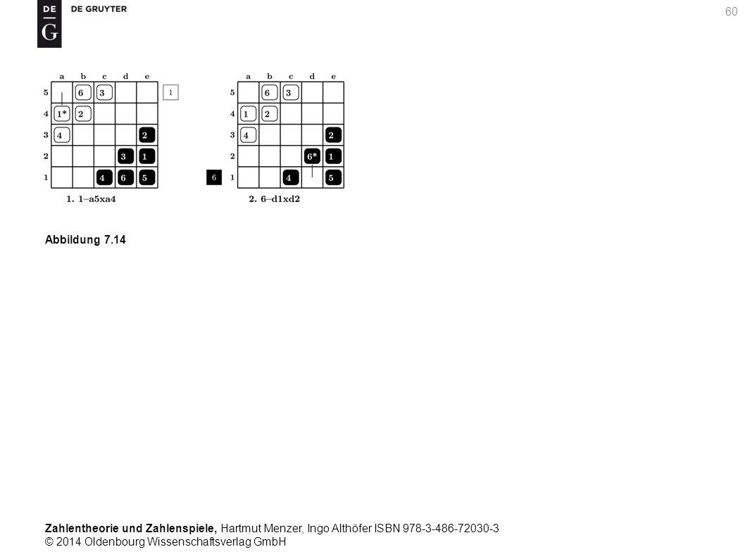 Zahlentheorie und Zahlenspiele, Hartmut Menzer, Ingo Althöfer ISBN 978-3-486-72030-3 © 2014 Oldenbourg Wissenschaftsverlag GmbH 60 Abbildung 7.14