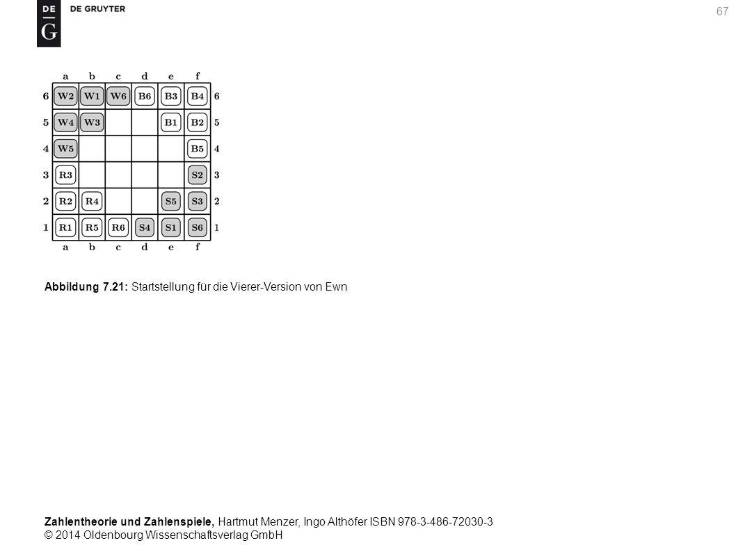 Zahlentheorie und Zahlenspiele, Hartmut Menzer, Ingo Althöfer ISBN 978-3-486-72030-3 © 2014 Oldenbourg Wissenschaftsverlag GmbH 67 Abbildung 7.21: Sta