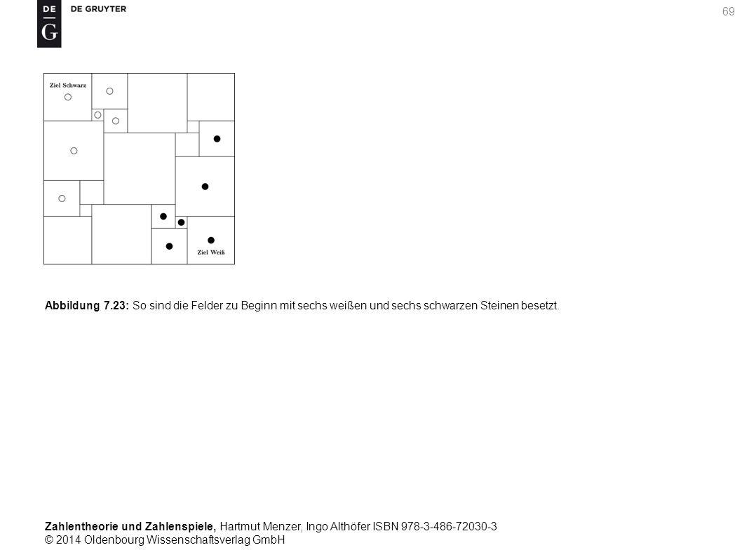 Zahlentheorie und Zahlenspiele, Hartmut Menzer, Ingo Althöfer ISBN 978-3-486-72030-3 © 2014 Oldenbourg Wissenschaftsverlag GmbH 69 Abbildung 7.23: So